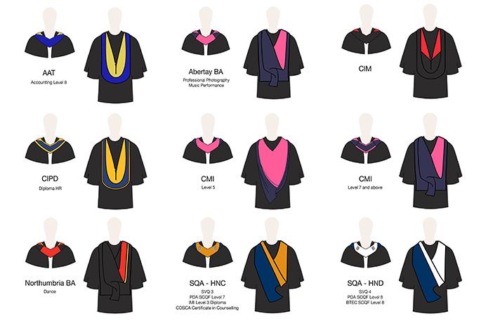 Dorable Graduation Gown Colours Uk Composition - Best Evening Gown ...